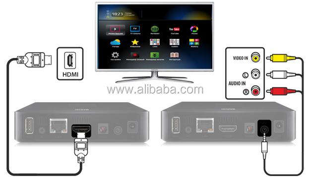 Hot Sale Iptv Đặt Hàng Đầu Mag250 Tv Box - Buy Product on Alibaba com