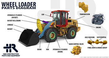 Spare Parts For Komatsu And Cat Heavy Equipments  Buy