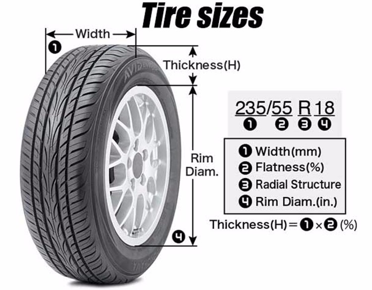 245/30r22 Made In China Chinese Famous Brands Radial ...