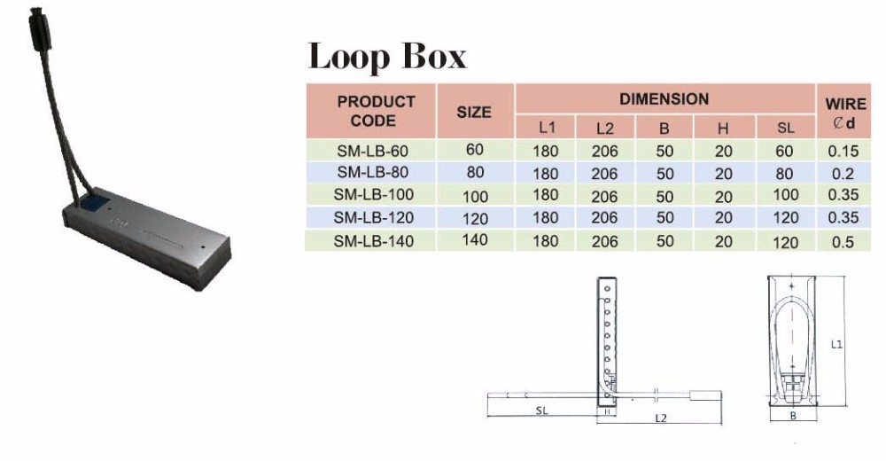 Connecting Steel Wire Rope Loop Box For Precast Wall