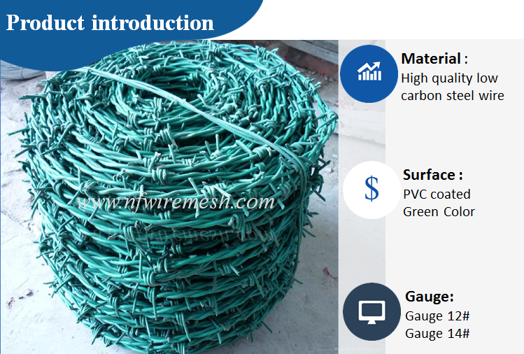 Guangzhou Supplier Export To Zimbabwe Barbed Wire Farm Fencing/12*14 ...