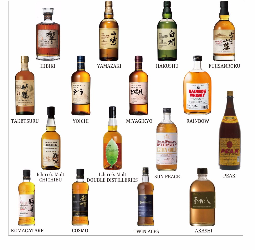 Best Scotch whisky price available from Japanese distributor