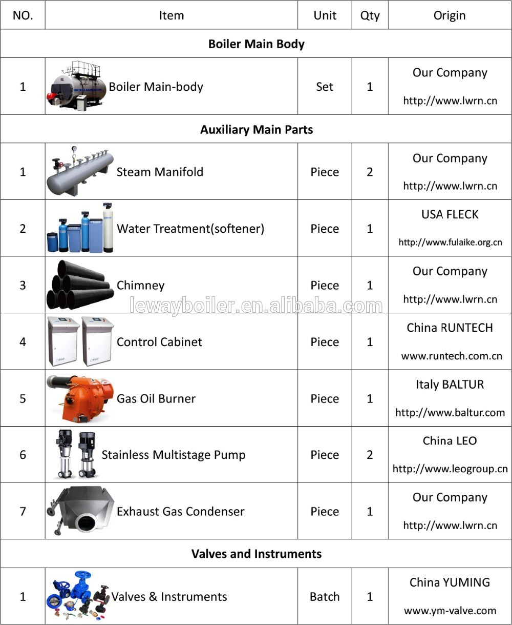 High Efficiency 1ton Oil Gas Fire Tube Steam Boiler With Complete ...