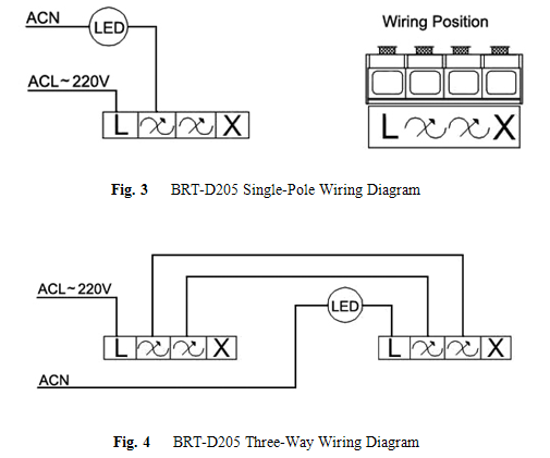 wiring guide acn acl example electrical wiring diagram u2022 rh cranejapan co ACLS Protocol 2011 Acls Algorithm Guide