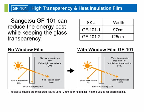 Safety Glass Film for Security Commercial and Residential Use , FREE Sample Available, MOQ 1m, Mae in Japan