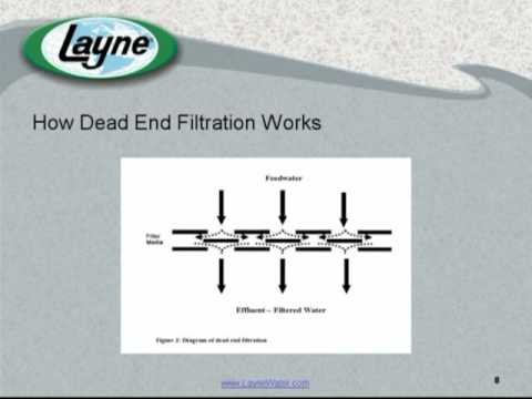 Industrial Water Filtration: Designing Food and Beverage Water Filtration Systems