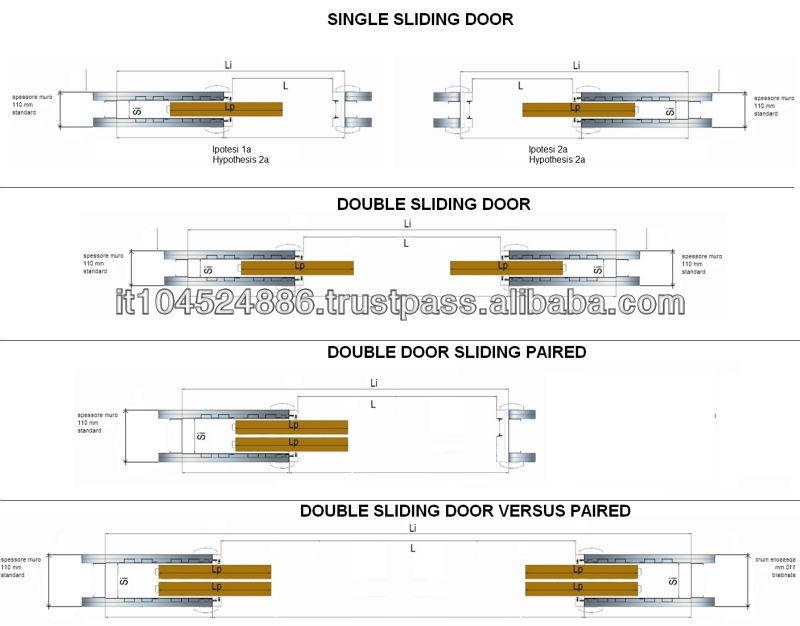 Schiebet ren rahmen t r produkt id 200000092403 - Porte scrigno dimension ...
