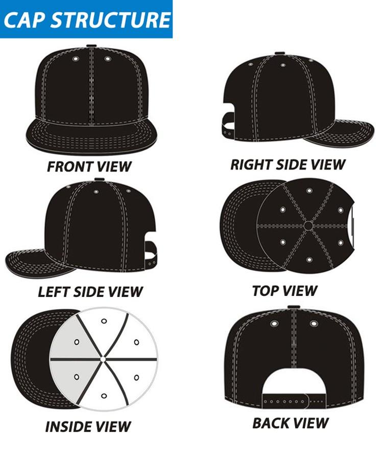 Quality Snapback cap NY round triangle embroidery brand flat brim baseball  cap youth hip hop cap 6f3c5bc43151