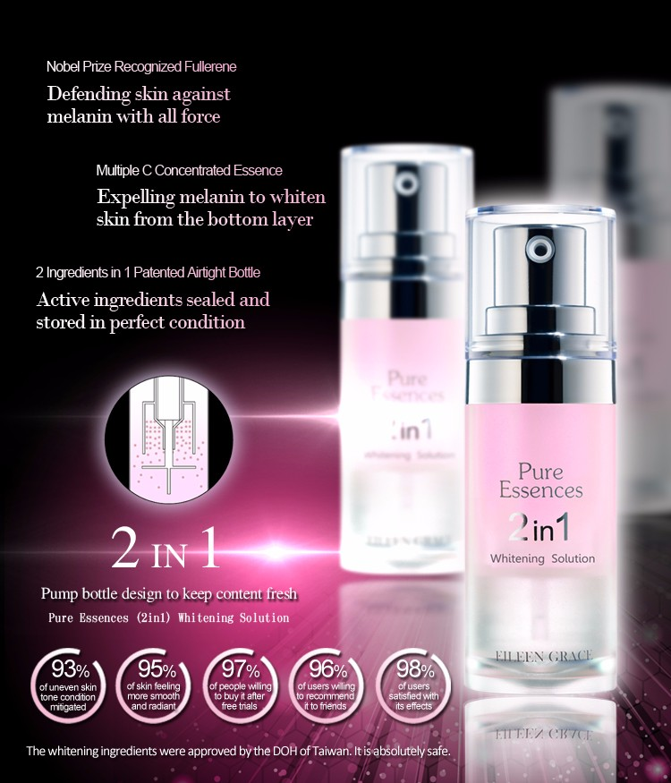 Whitening Skin Essences (2 in 1) Anti-aging Serum