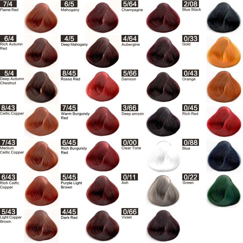 Professional Hair Color Charts Heartpulsar