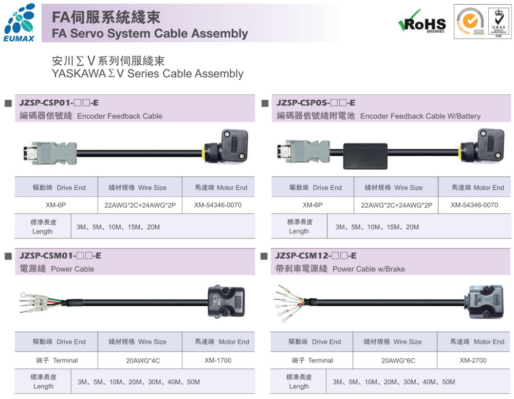 EUMAX Cable Assembly for Servo System of Yaskawa (Sigma 5 and Sigma7)