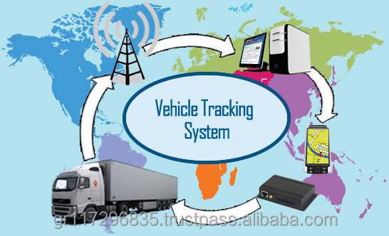 Vehicle Real Time Tracking Platform Web Software Gps Tracking ...