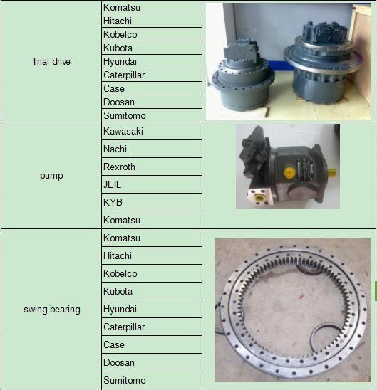 Kubota Kx121-2 Hydraulic Pump Excavator Main Pump Psvd2-21 - Buy  Psvd2-21,Kx121-2 Hydraulic Pump,Kx121-2 Main Pump Product on Alibaba com