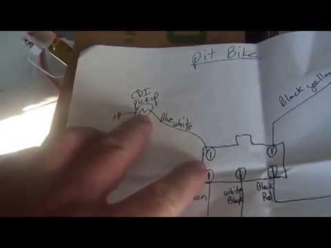 cheap engine kick start 110cc engine kick start get quotations · 10 17 2014 wiring a pit bike sdg 110cc lifran 125cc engine