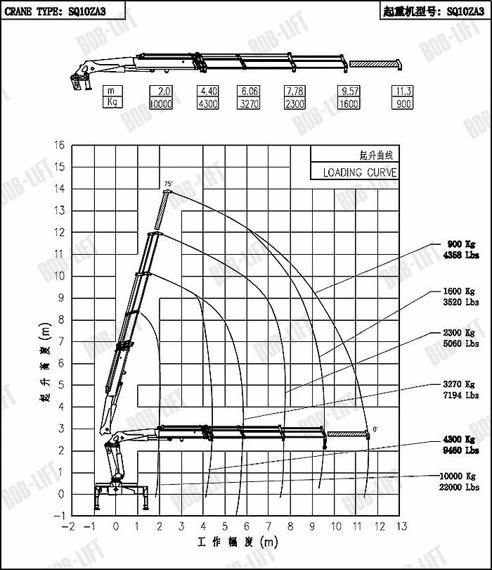 boom truck loading diagrams  engine  auto parts catalog