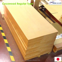 Cycowood , a synthetic board , composite resin plastic blended with wood powder