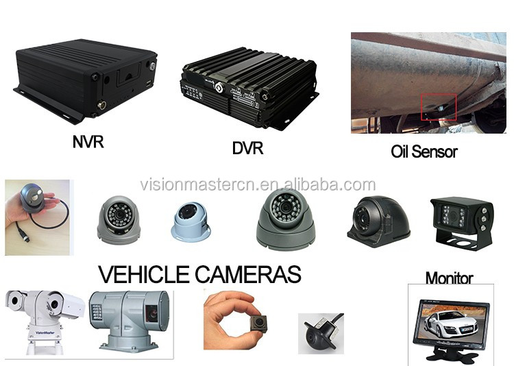 Mini dual card slots 4CH car MDVR with 3G Wifi GPS