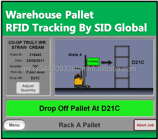 Warehousing RFID show- SID-Global ProMat Chicago MHI Member