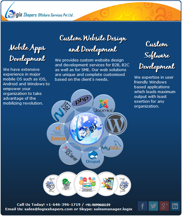 Customized Web Designing/development,Customized Software ...