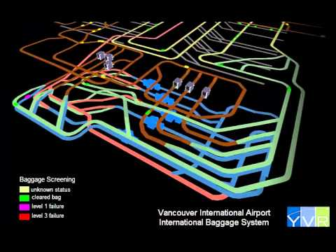 Vancouver International Airport model of Domestic and International Baggage Claim