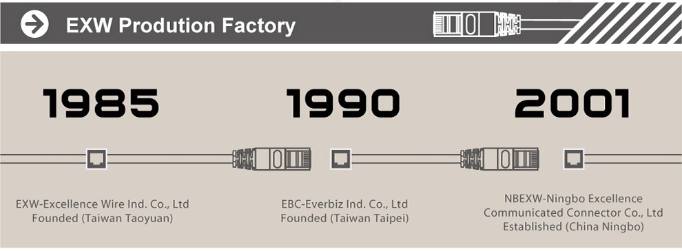 Taiwan Exw Supplier Good Quality Cat6a Stp 10 Pin Rj45 Connector Buy Rj45 Connector Rj45 Exw Connector 10 Pin Rj45 Connector Product On Alibaba Com
