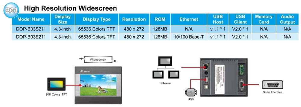 Dop-b03s211 Hmi Lcd Touchpanel 4 3 - Buy Hmi,Touchpanel,Touch Panel Product  on Alibaba com