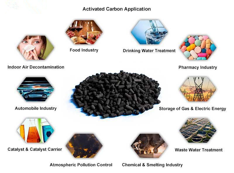 Anthracite Coal Activated Carbon Msds