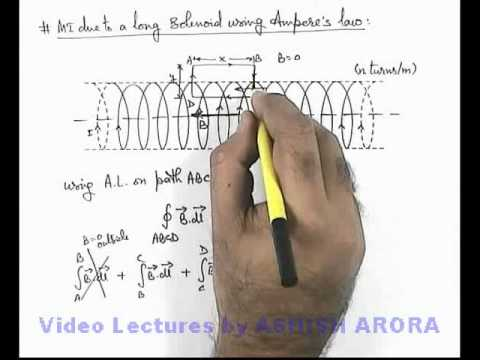 27. Physics | Magnetic field | Magnetic Induction due to a Long Solenoid Using Ampere's Law