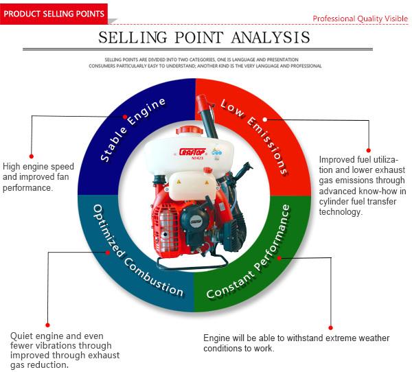 Agricultural Power Sprayer Solo Sprayer Parts - Buy Solo Sprayer ...