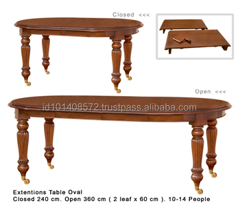 Incredible Mahogany Extagonal Oval Dining Table 2 Leaf Indoor Furniture Buy Dining Room Furniture Colonial Dining Furniture Indoor Sunroom Furniture Product Gmtry Best Dining Table And Chair Ideas Images Gmtryco