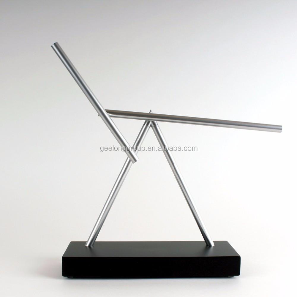 The Swinging Sticks Double Pendulum Kinetic Energy