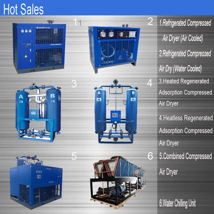 High Quality SAYF-1 Oily-water Separator Machine with Coalescence Filters