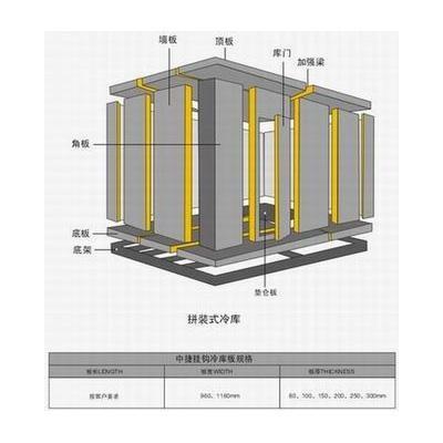 D 39 isolation thermique pu panneau chambre froide porte for Panneau chambre froide