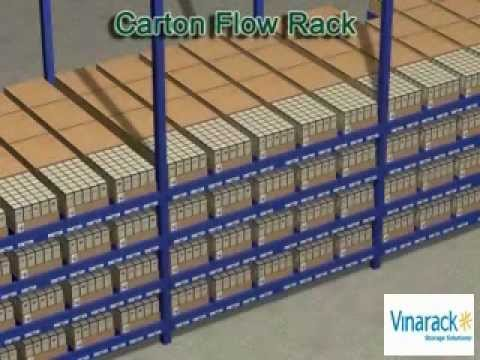 Warehouse Racking,Pallet Rack Systems,Storage Racking System,Pallet Rack Systems
