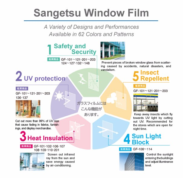 Security Thermal Insulation Home Window Film , samples also available