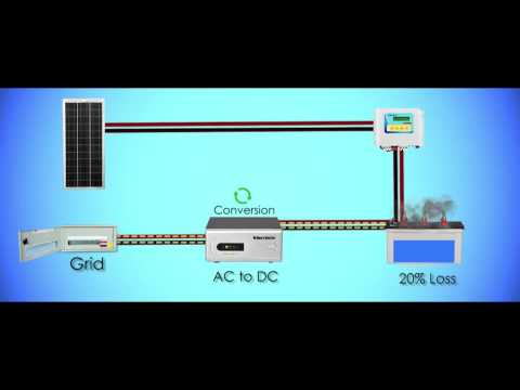 Working of Solar Conversion Kit - Convert any Inverter into Solar Inverter