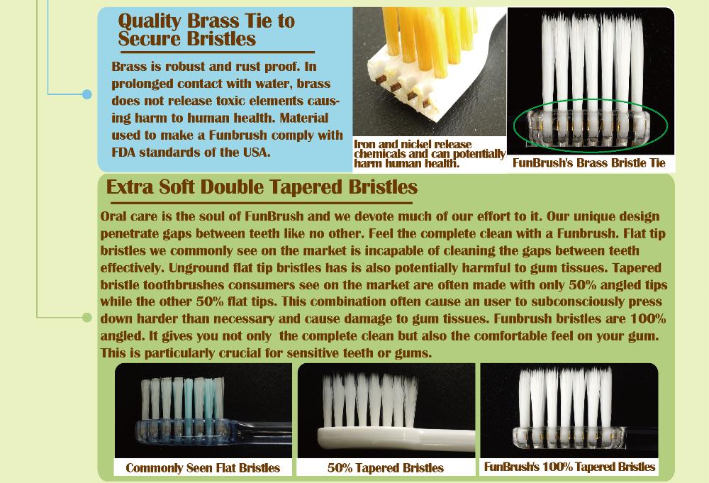 Funbrush Business Gifts Souvenir,Gift,Giveaways Toothbrush Kids ...
