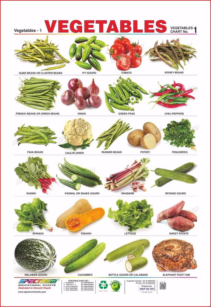 how to cook chard vegetable