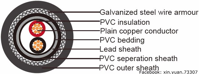 low voltage galvanized steel wire armoured pvc insulation lead sheath cable with iec 60502