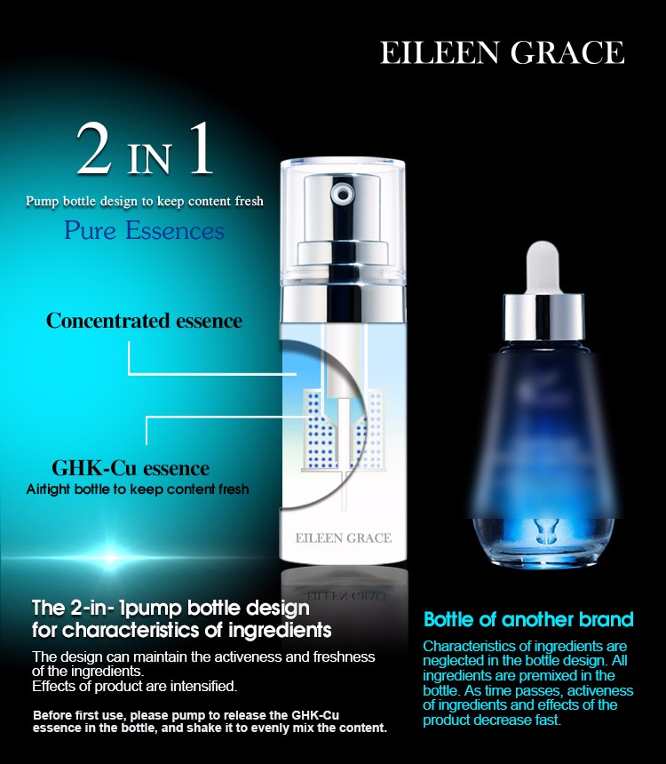 GHK-Cu Hydrating Essences Serum (2 in 1) for Dry Skin