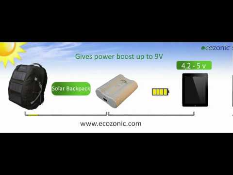 Powerful Solar Backpack, Solar Laptop Bag, Solar Belt Bag,Ipad solar charger by Ecozonic