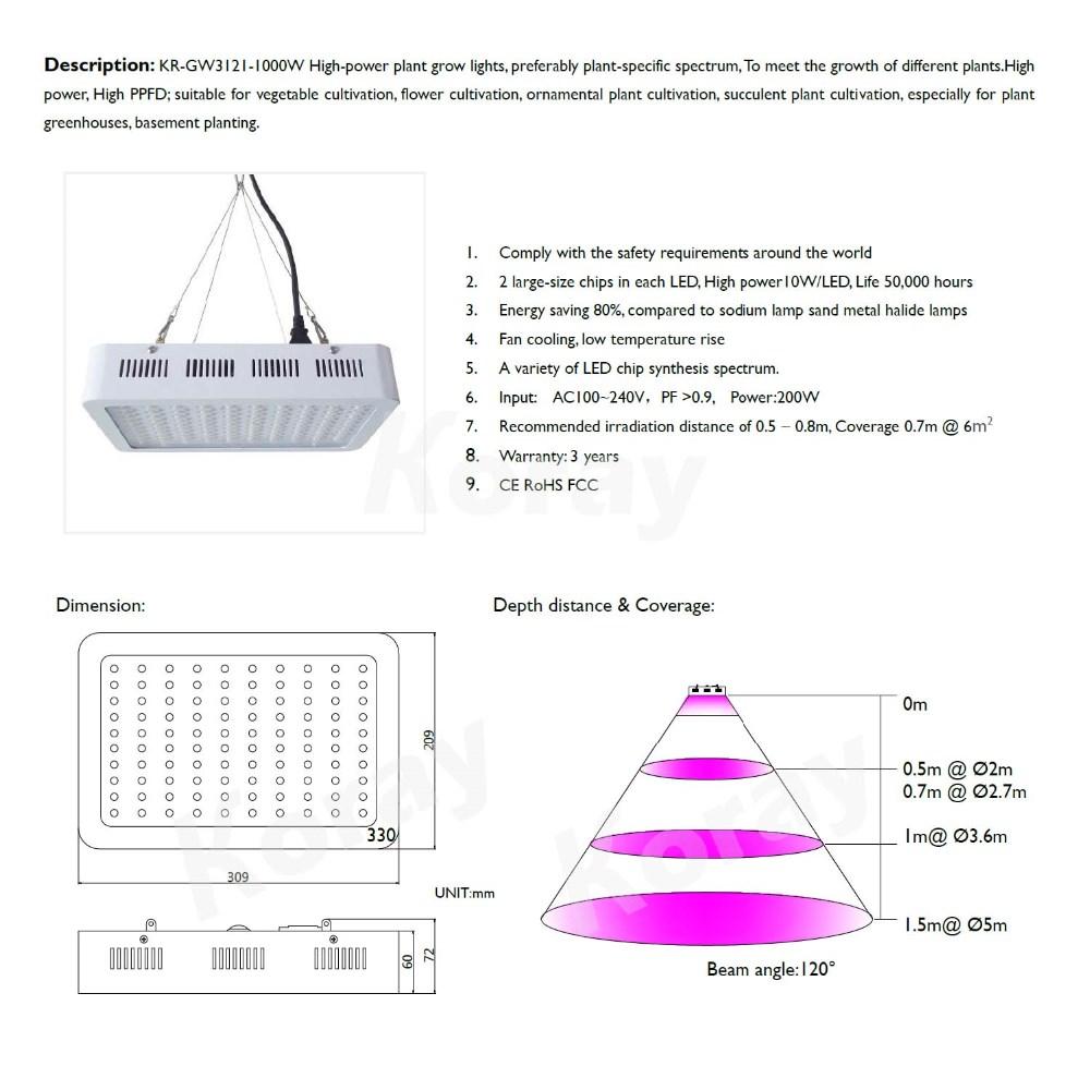 1000w High Power Led Grow Light Full Spectrum For