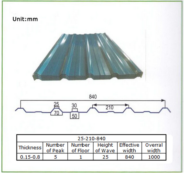 Stainless Steel Price Per Kg Roof Sheet Export To Sri