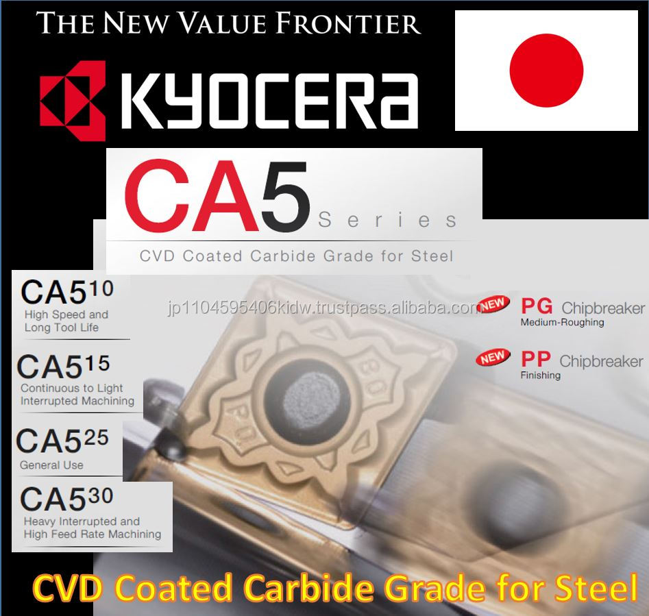 Famous brands high precision Kyocera CNC machine inserts CA5 Series