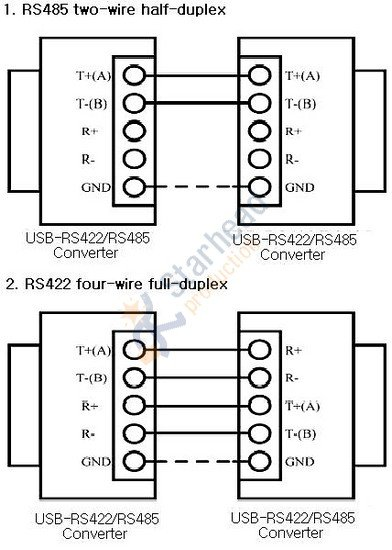 Aliexpress Com Buy Optical Isolated Usb 2 0 To Rs485 Rs
