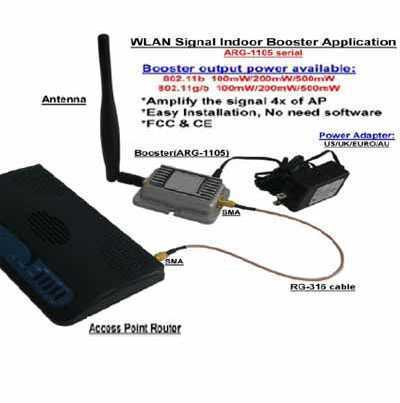 1W Broadband Wireless WiFi Router 2 4GHz Signal Booster