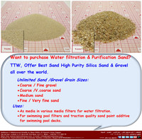 Swimming Pool Water Filter Sand for Water Treatment Plant