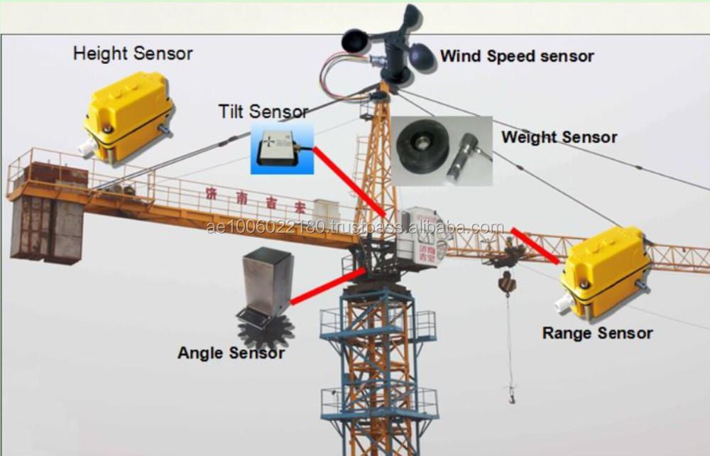 Sistema Di Gru A Torre Anti Collisione Gru A Torre Id