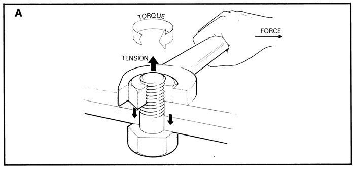 What are the proper Torque Values for Terminal Blocks