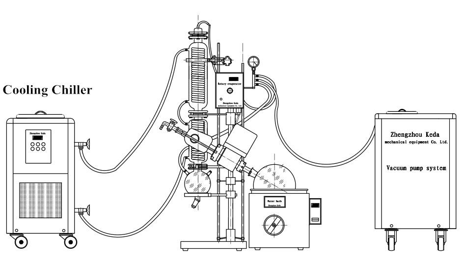 KEDA Lab Vacuum Distillation Unit For Acetone